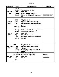 Giáo án các môn lớp 5 - Tuần số 16