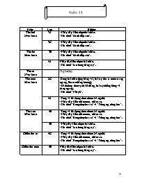 Giáo án các môn học khối 5 - Tuần số 21 (chuẩ